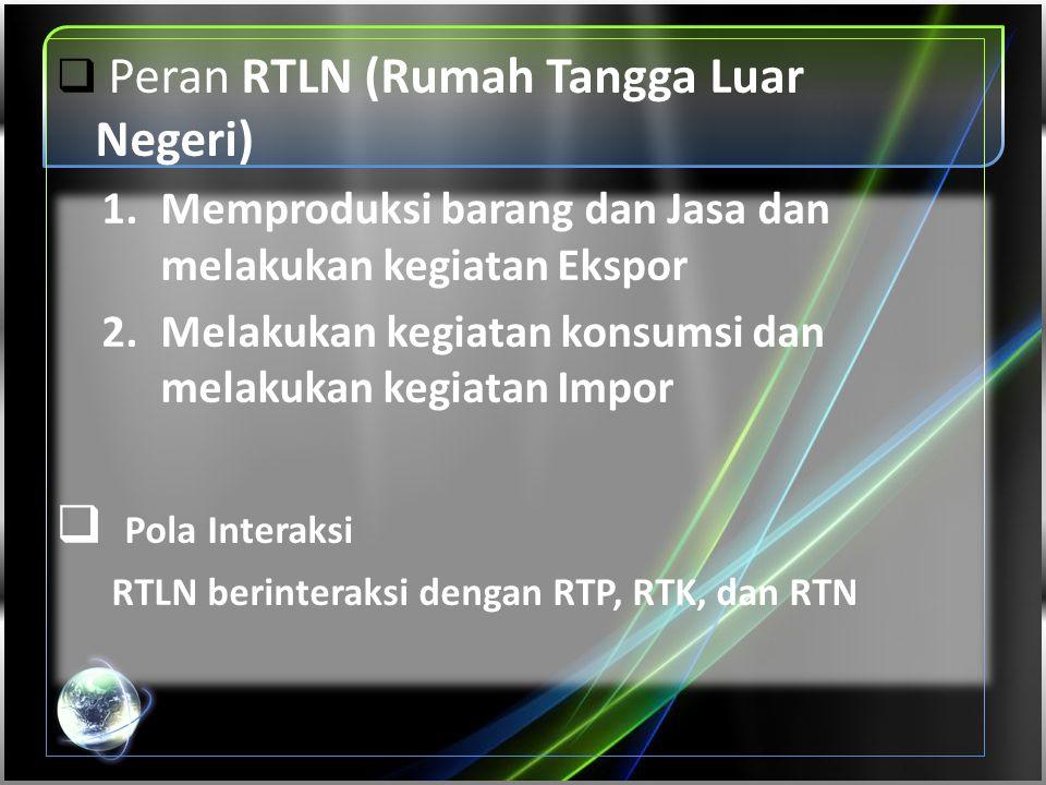 Pola Interaksi Peran RTLN (Rumah Tangga Luar Negeri)