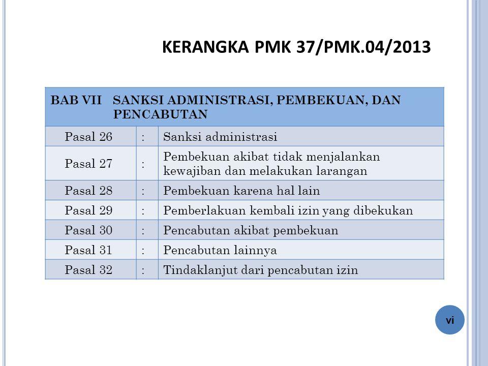 KERANGKA PMK 37/PMK.04/2013 BAB VII SANKSI ADMINISTRASI, PEMBEKUAN, DAN PENCABUTAN. Pasal 26. : Sanksi administrasi.