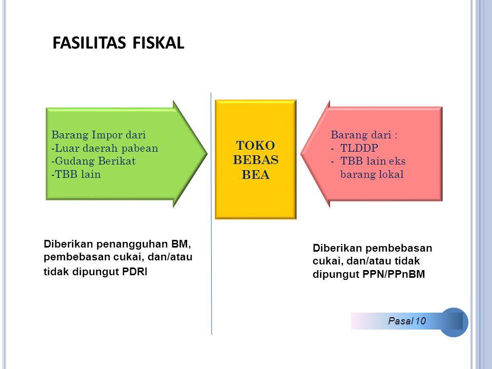 FASILITAS FISKAL TOKO BEBAS BEA Barang Impor dari Luar daerah pabean