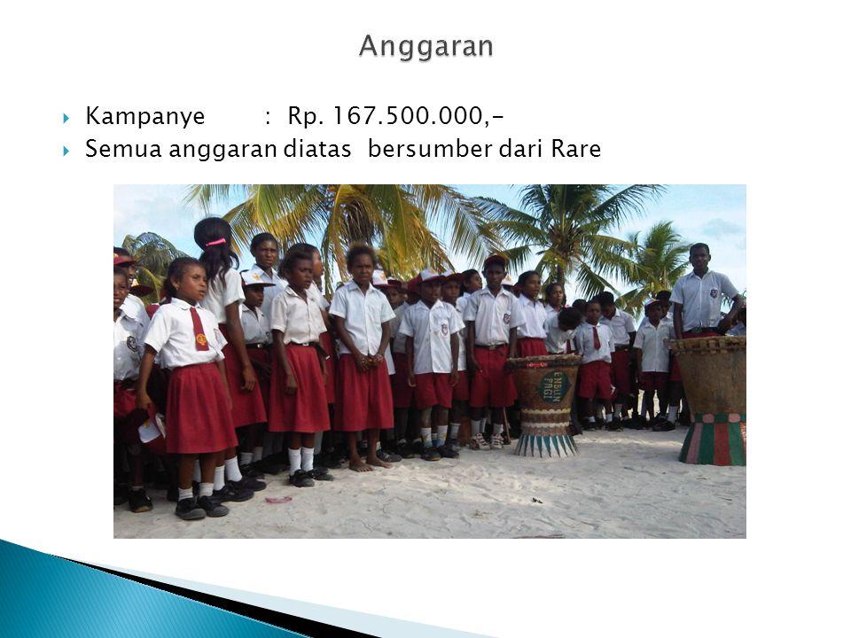 Anggaran Kampanye : Rp. 167.500.000,-