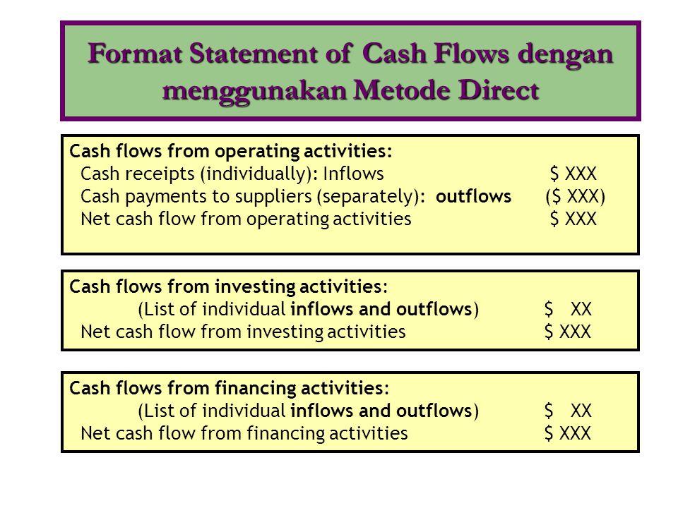 Format Statement of Cash Flows dengan menggunakan Metode Direct