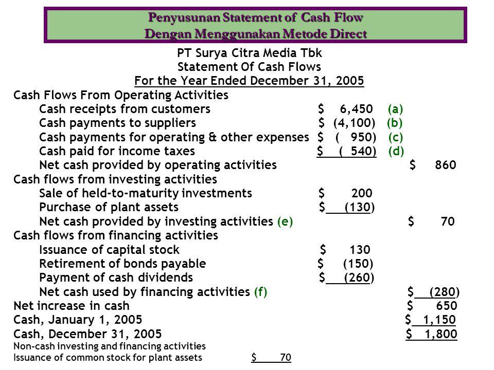 Penyusunan Statement of Cash Flow Dengan Menggunakan Metode Direct