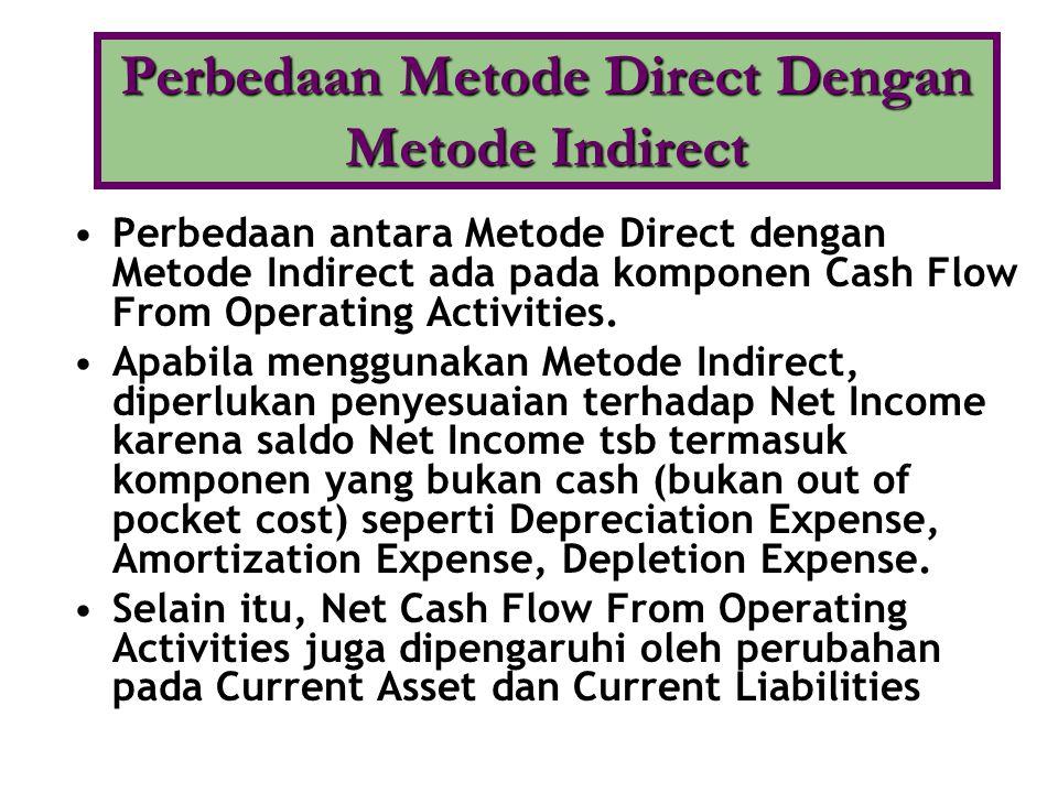 Perbedaan Metode Direct Dengan Metode Indirect