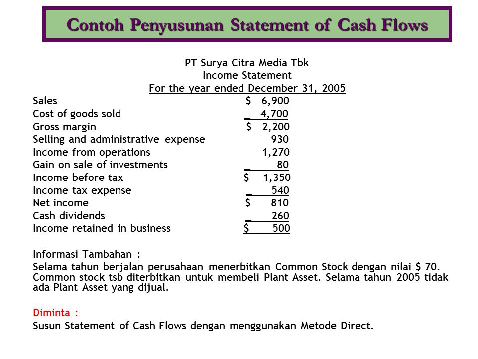 Contoh Penyusunan Statement of Cash Flows