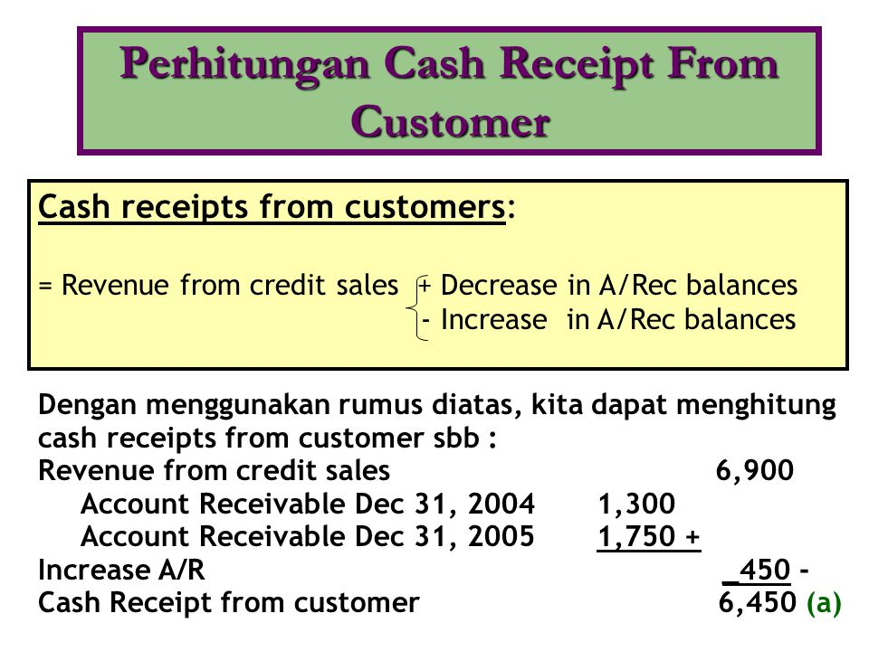 Perhitungan Cash Receipt From Customer