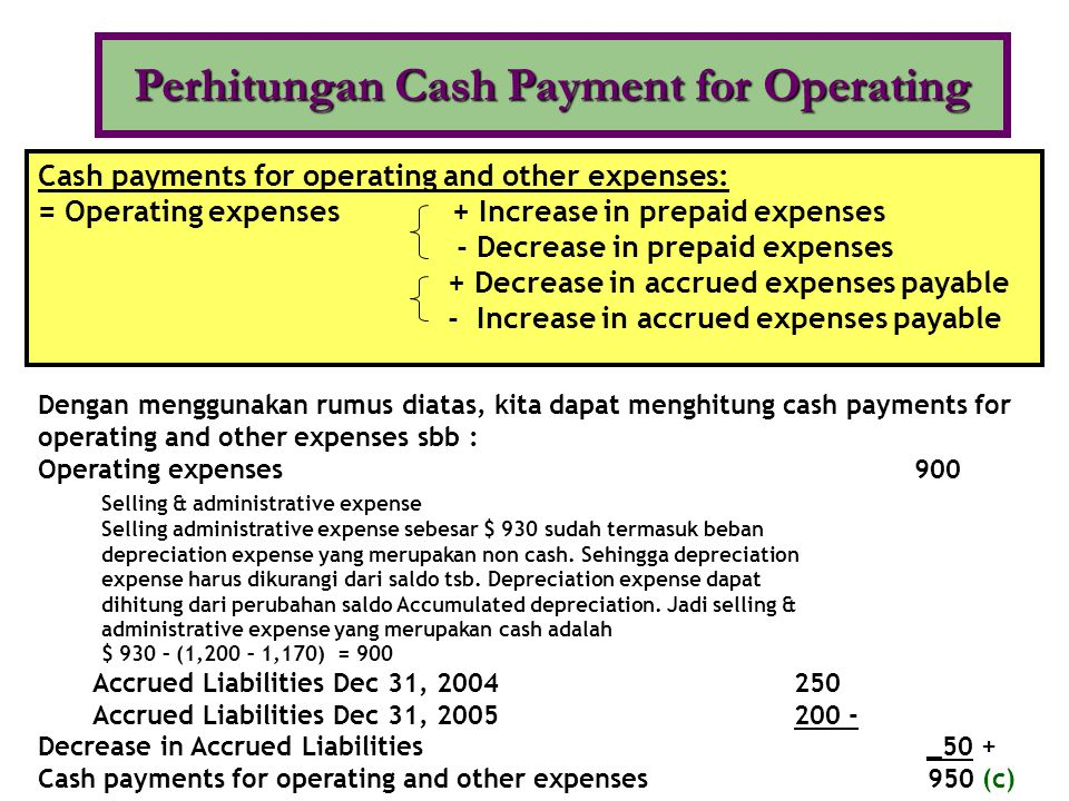 Perhitungan Cash Payment for Operating