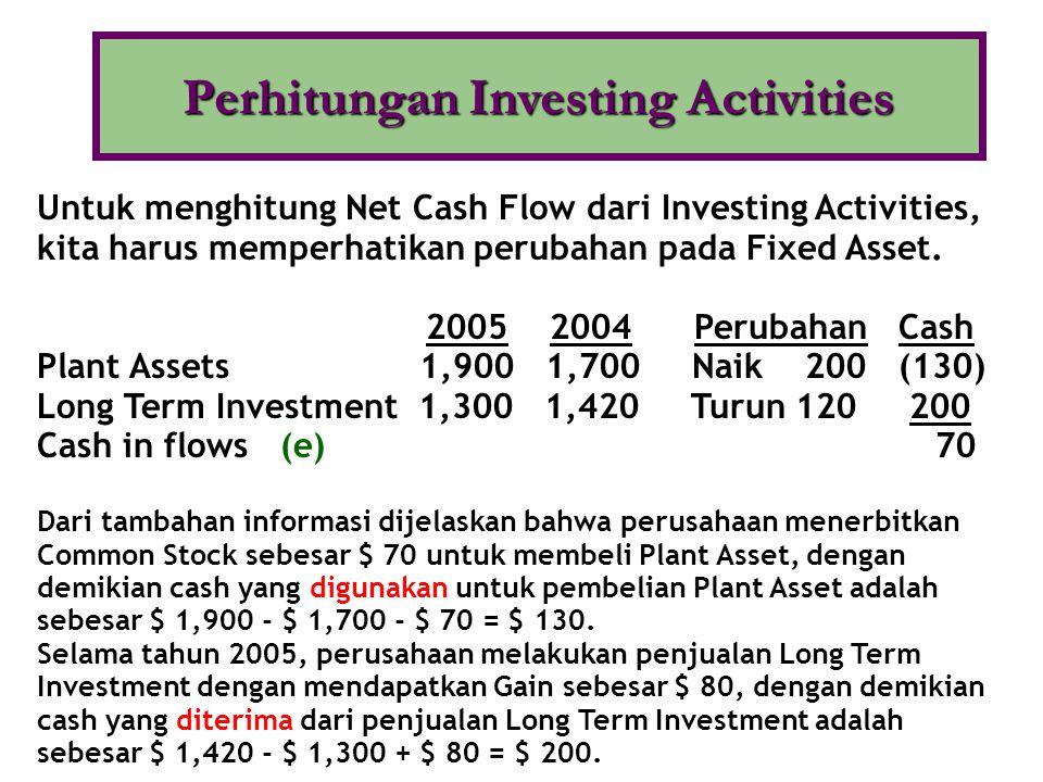 Perhitungan Investing Activities