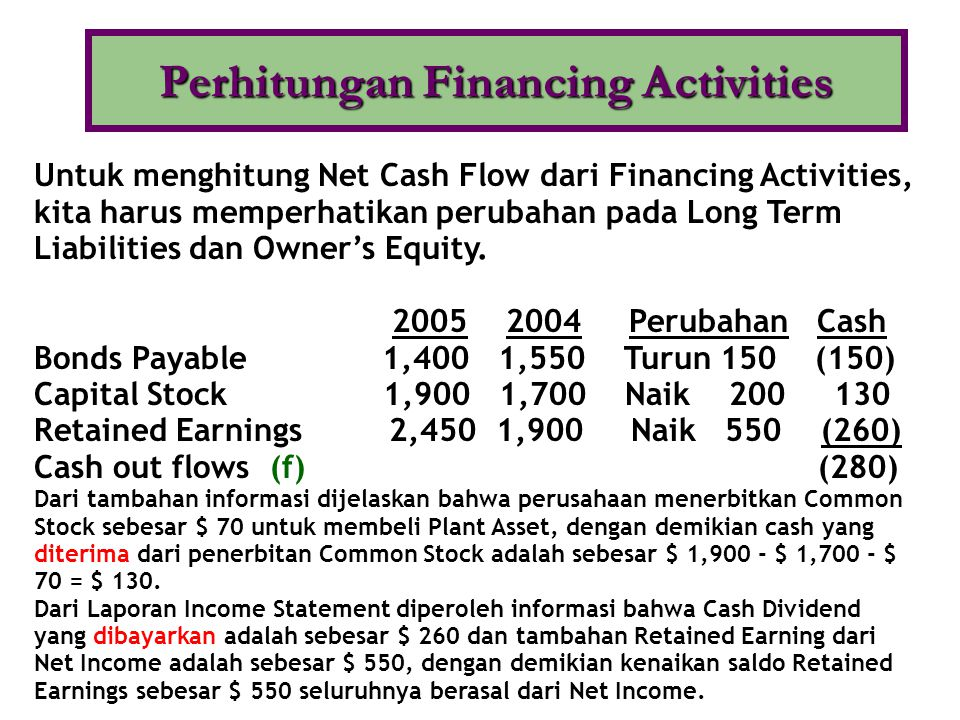 Perhitungan Financing Activities