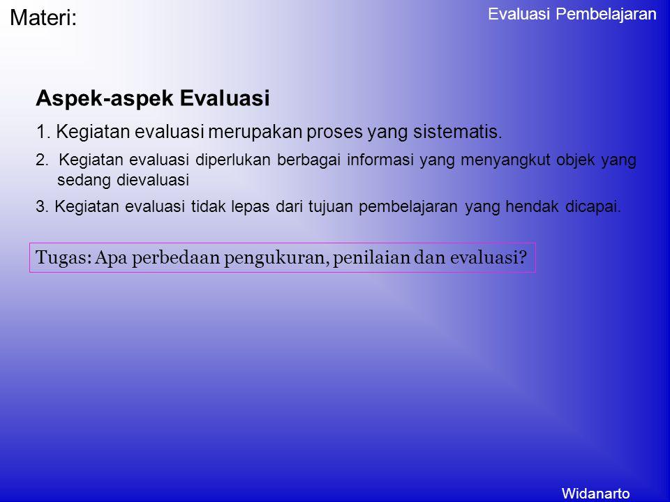 Materi: Aspek-aspek Evaluasi