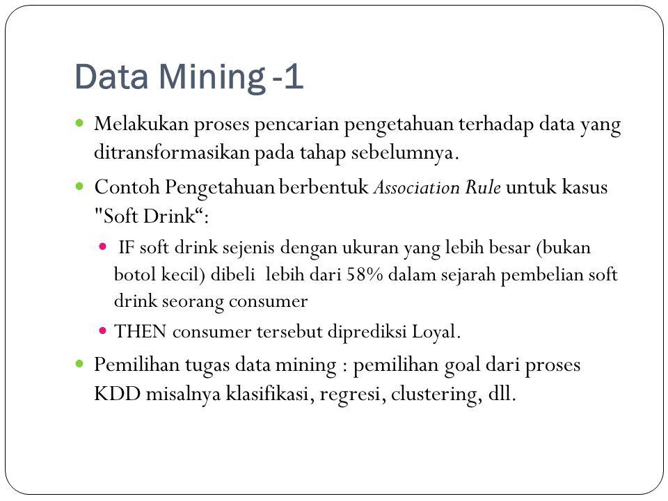 Data Mining -1 Melakukan proses pencarian pengetahuan terhadap data yang ditransformasikan pada tahap sebelumnya.