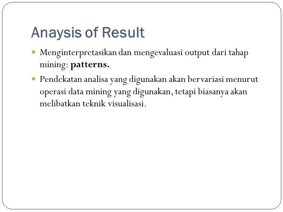 Anaysis of Result Menginterpretasikan dan mengevaluasi output dari tahap mining: patterns.