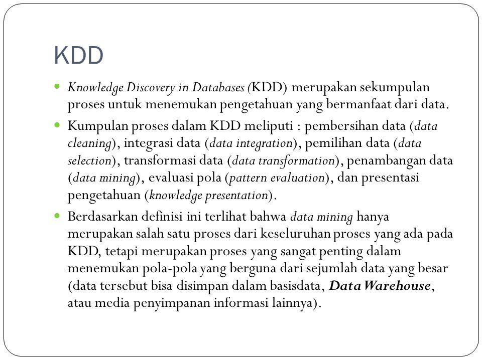KDD Knowledge Discovery in Databases (KDD) merupakan sekumpulan proses untuk menemukan pengetahuan yang bermanfaat dari data.