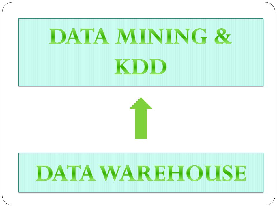 DATA MINING & KDD DATA WAREHOUSE