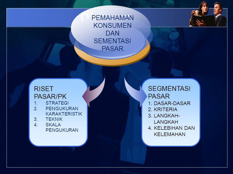 Diagram PEMAHAMAN KONSUMEN DAN SEMENTASI PASAR RISET PASAR/PK