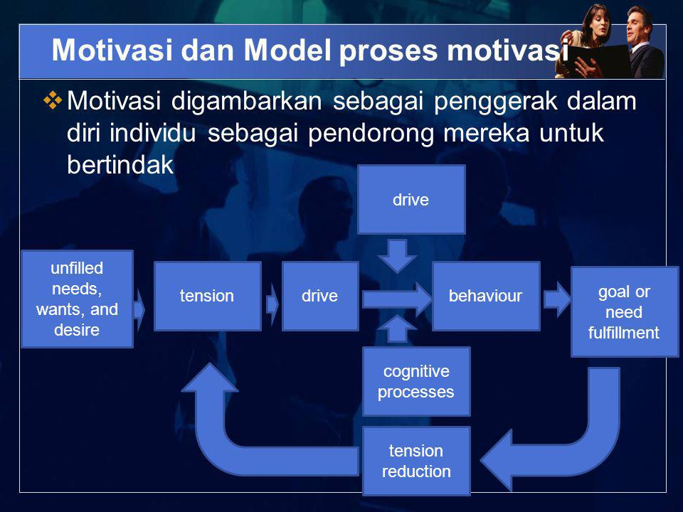 Motivasi dan Model proses motivasi