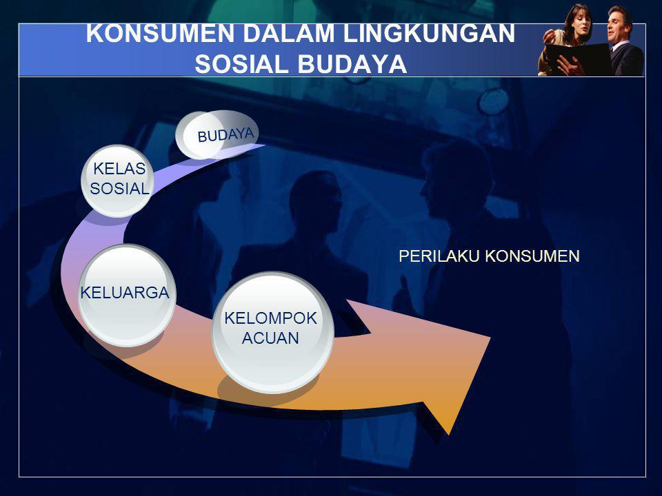 KONSUMEN DALAM LINGKUNGAN SOSIAL BUDAYA