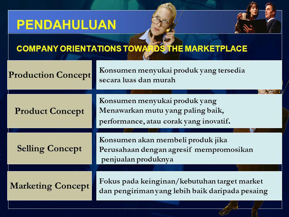 PENDAHULUAN COMPANY ORIENTATIONS TOWARDS THE MARKETPLACE