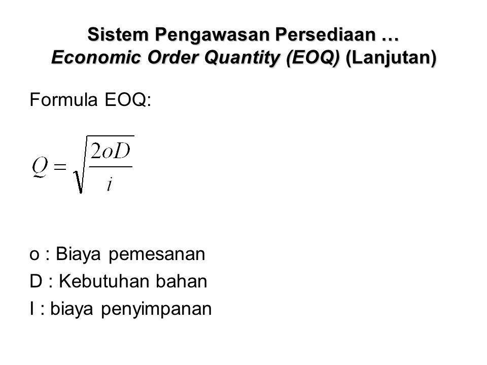 Sistem Pengawasan Persediaan … Economic Order Quantity (EOQ) (Lanjutan)