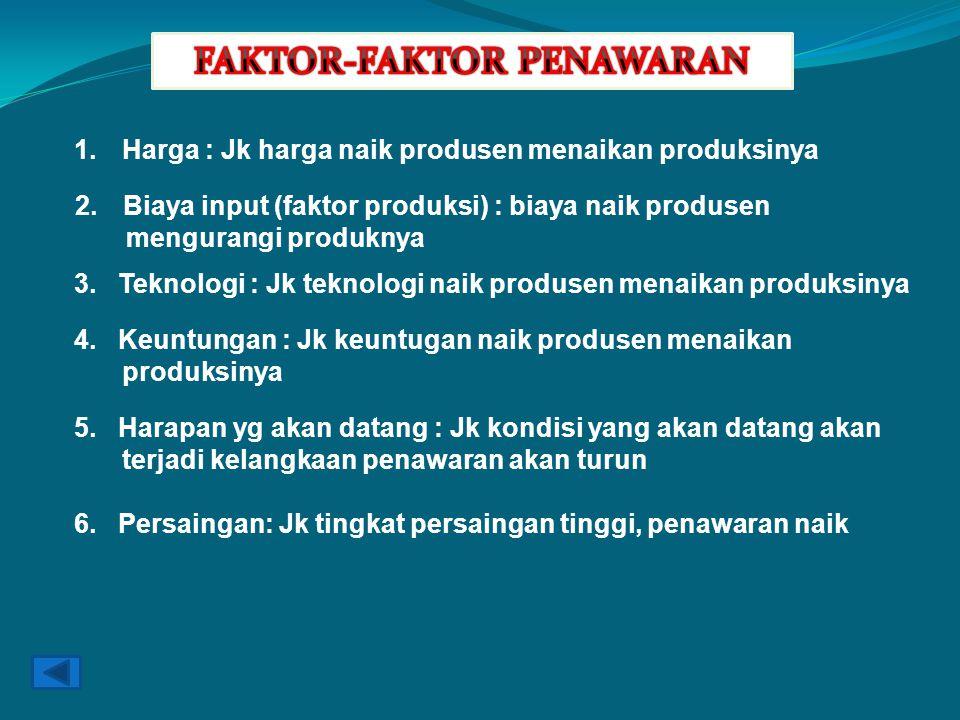 FAKTOR-FAKTOR PENAWARAN