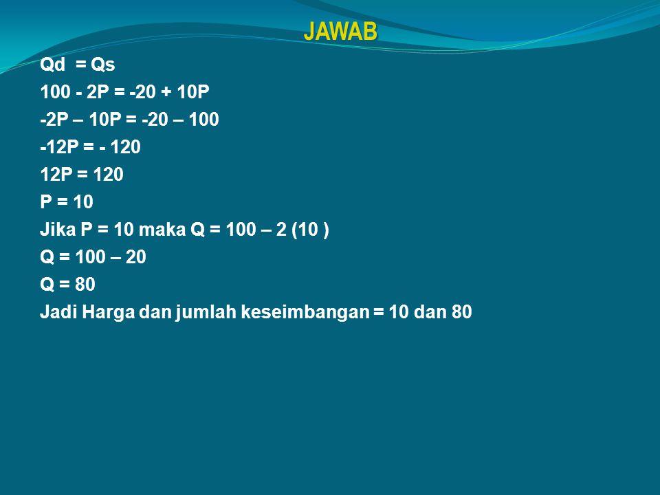 JAWAB Qd = Qs 100 - 2P = -20 + 10P -2P – 10P = -20 – 100 -12P = - 120