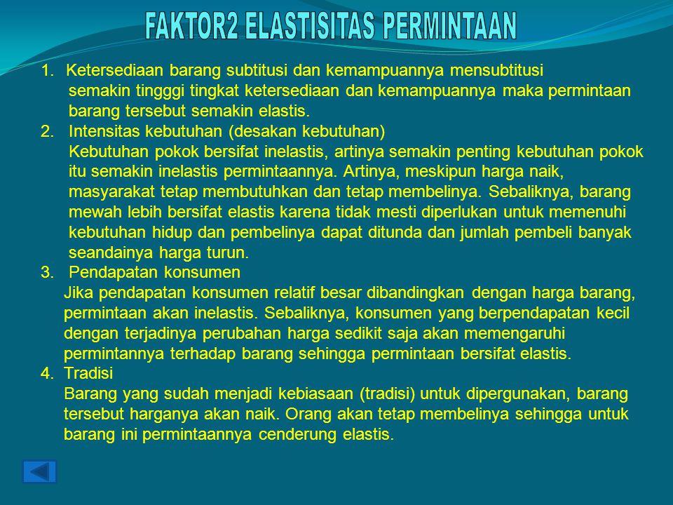 FAKTOR2 ELASTISITAS PERMINTAAN