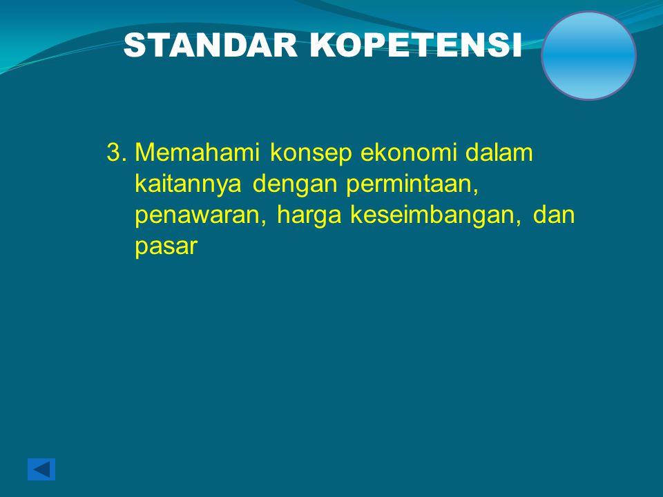 STANDAR KOPETENSI 3. Memahami konsep ekonomi dalam