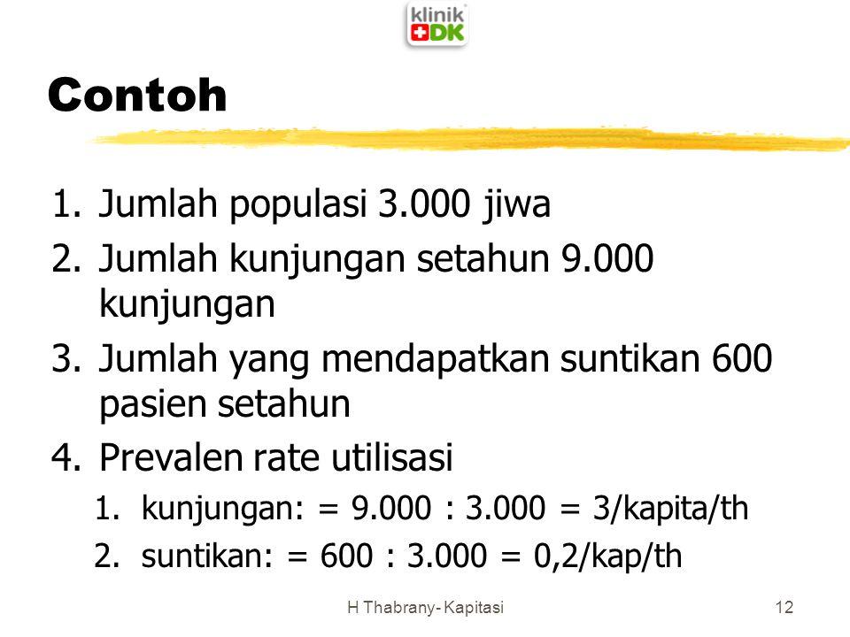 Contoh Jumlah populasi 3.000 jiwa