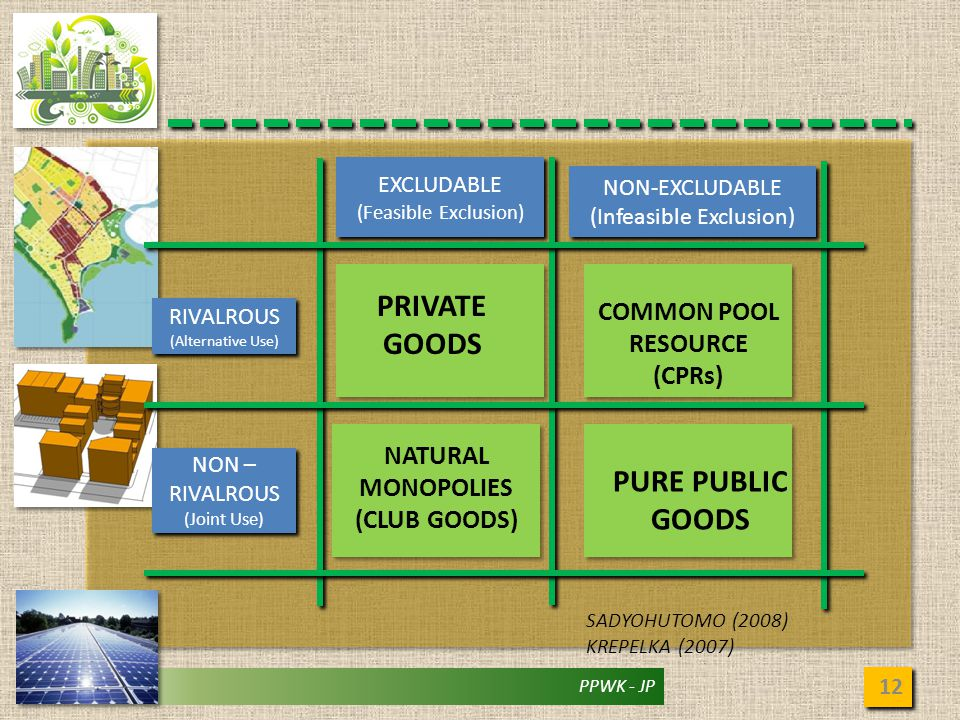 PRIVATE GOODS PURE PUBLIC GOODS