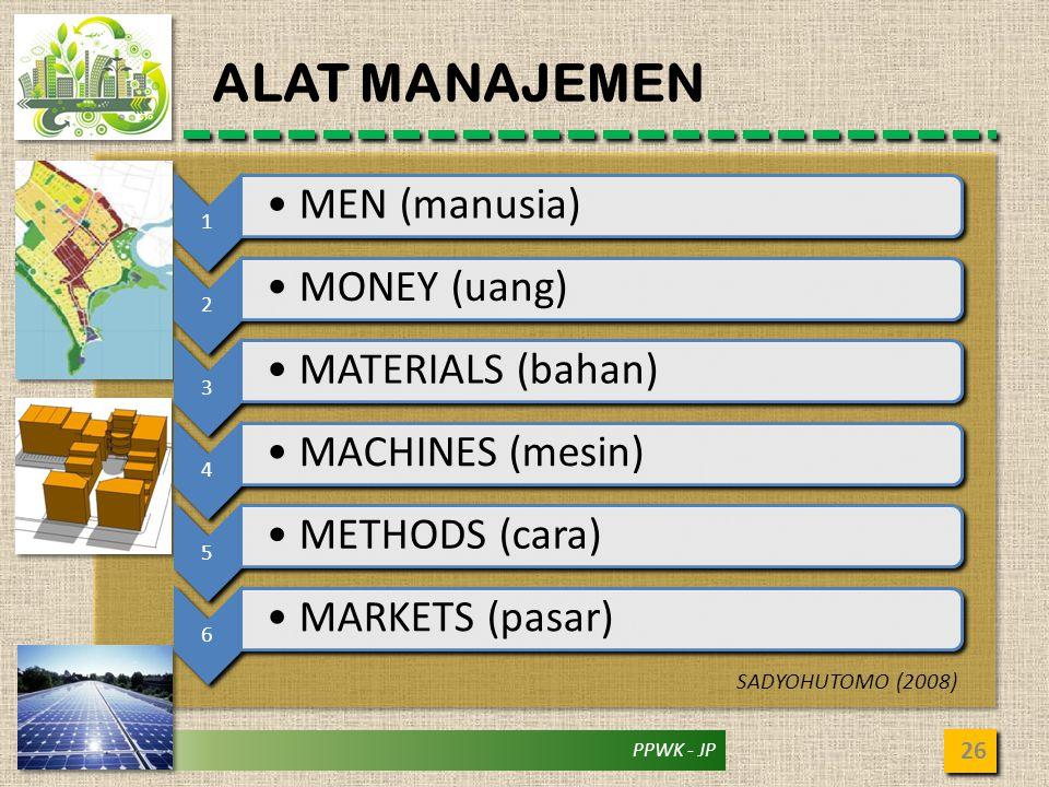 ALAT MANAJEMEN MEN (manusia) MONEY (uang) MATERIALS (bahan)