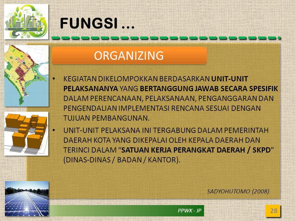 FUNGSI … ORGANIZING.