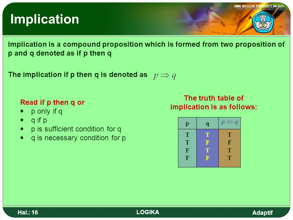 The truth table of implication is as follows: