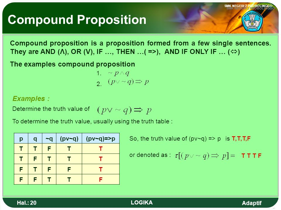 Compound Proposition