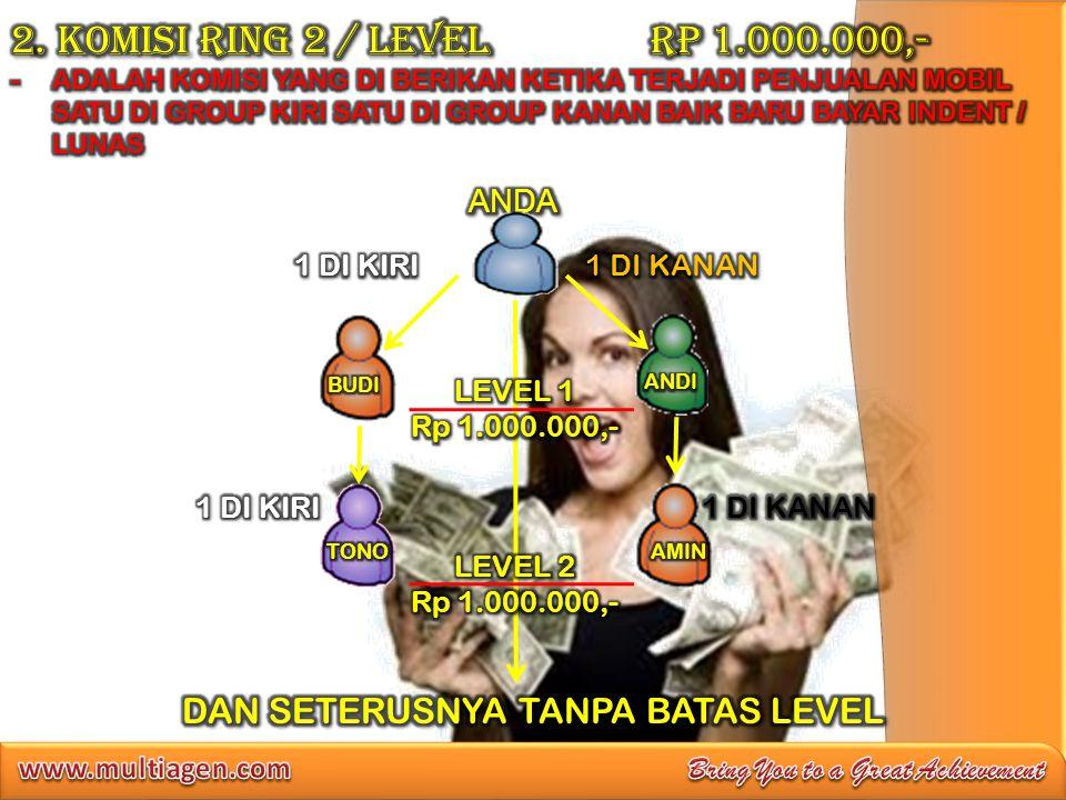 DAN SETERUSNYA TANPA BATAS LEVEL