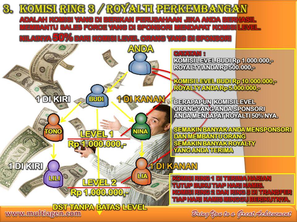 3. KOMISI RING 3 / ROYALTI PERKEMBANGAN