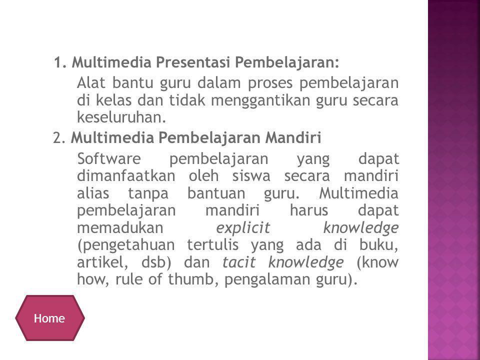 1. Multimedia Presentasi Pembelajaran: