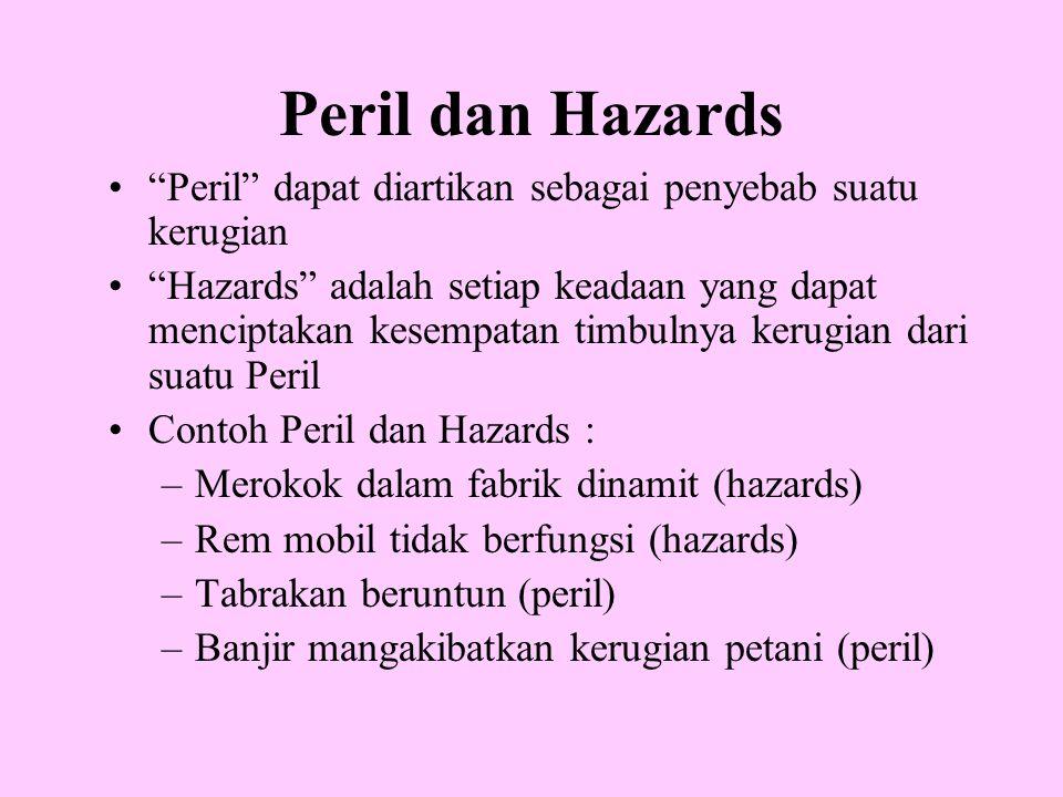 Peril dan Hazards Peril dapat diartikan sebagai penyebab suatu kerugian.