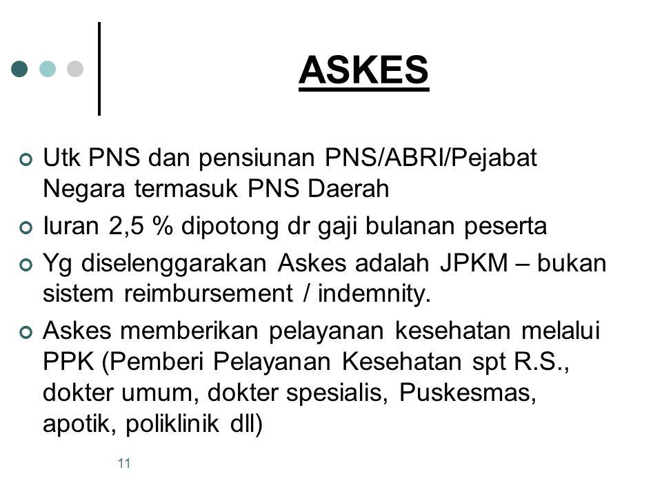 ASKES Utk PNS dan pensiunan PNS/ABRI/Pejabat Negara termasuk PNS Daerah. Iuran 2,5 % dipotong dr gaji bulanan peserta.