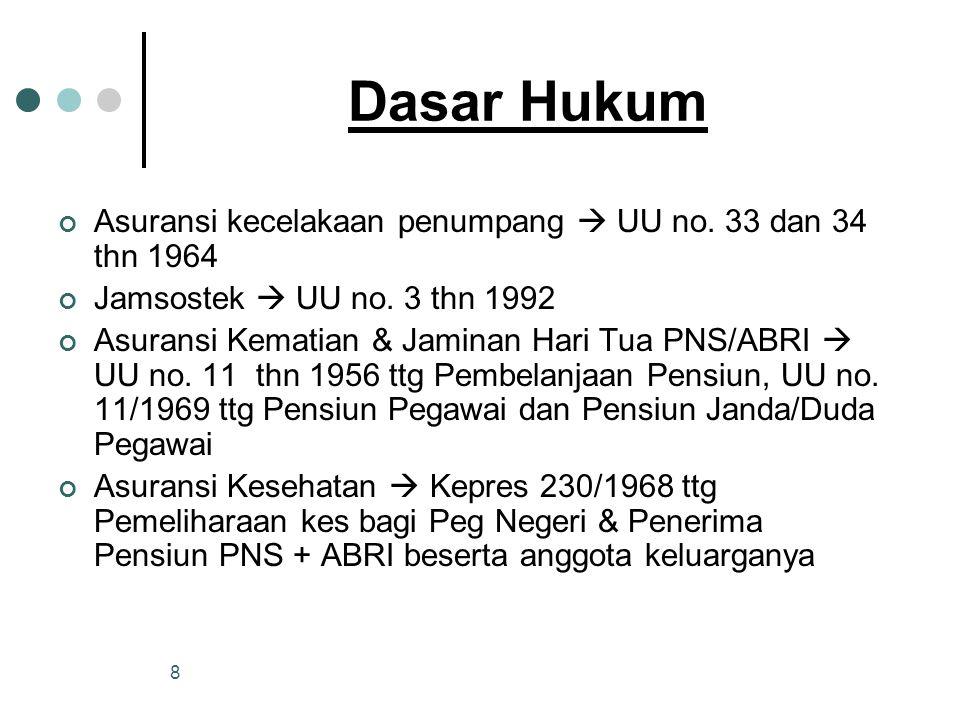 Dasar Hukum Asuransi kecelakaan penumpang  UU no. 33 dan 34 thn 1964