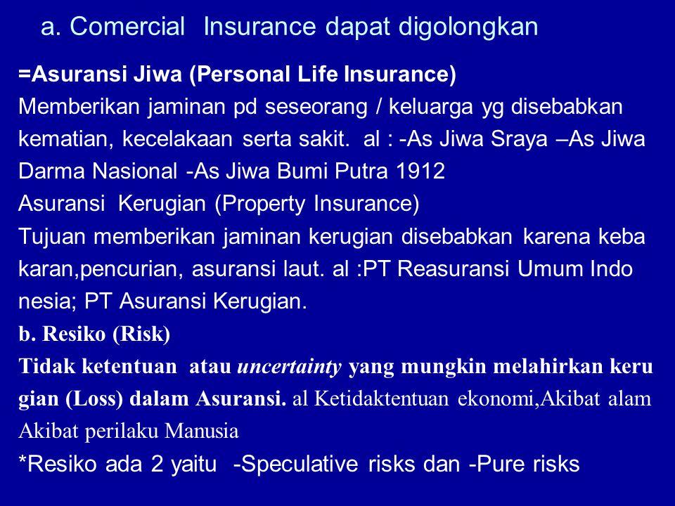 a. Comercial Insurance dapat digolongkan