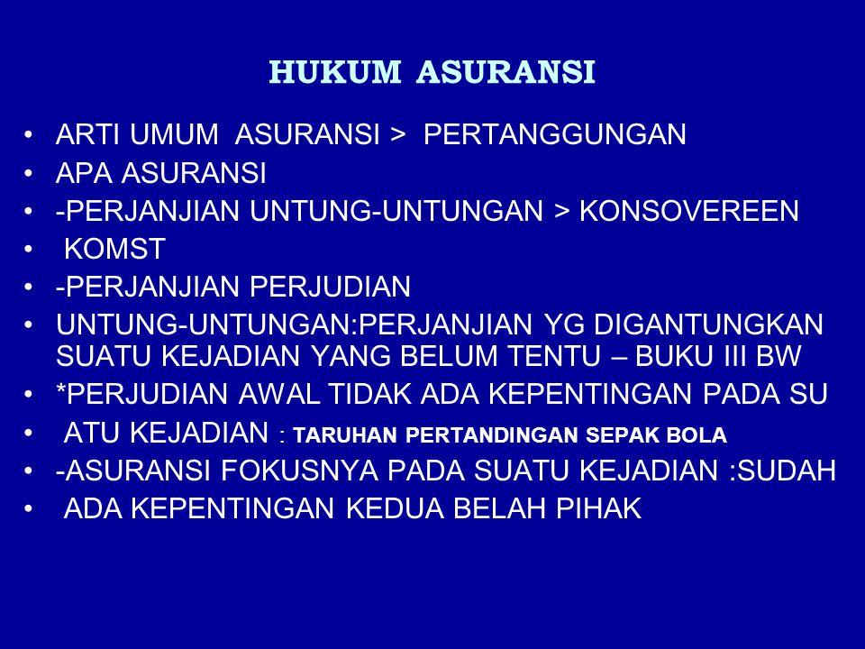 HUKUM ASURANSI ARTI UMUM ASURANSI > PERTANGGUNGAN APA ASURANSI