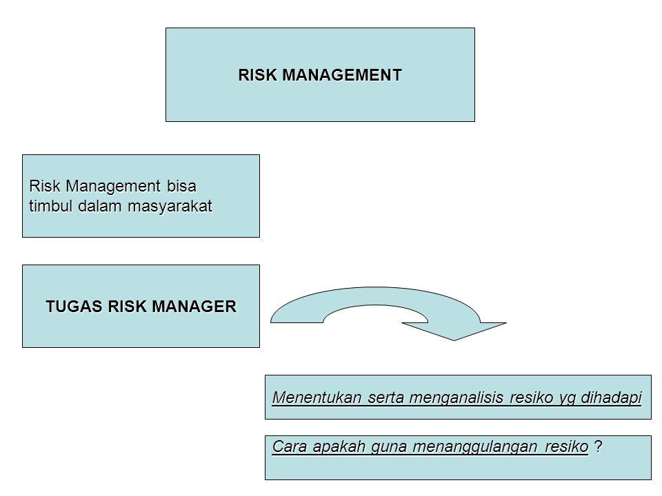 RISK MANAGEMENT Risk Management bisa. timbul dalam masyarakat. TUGAS RISK MANAGER. Menentukan serta menganalisis resiko yg dihadapi.