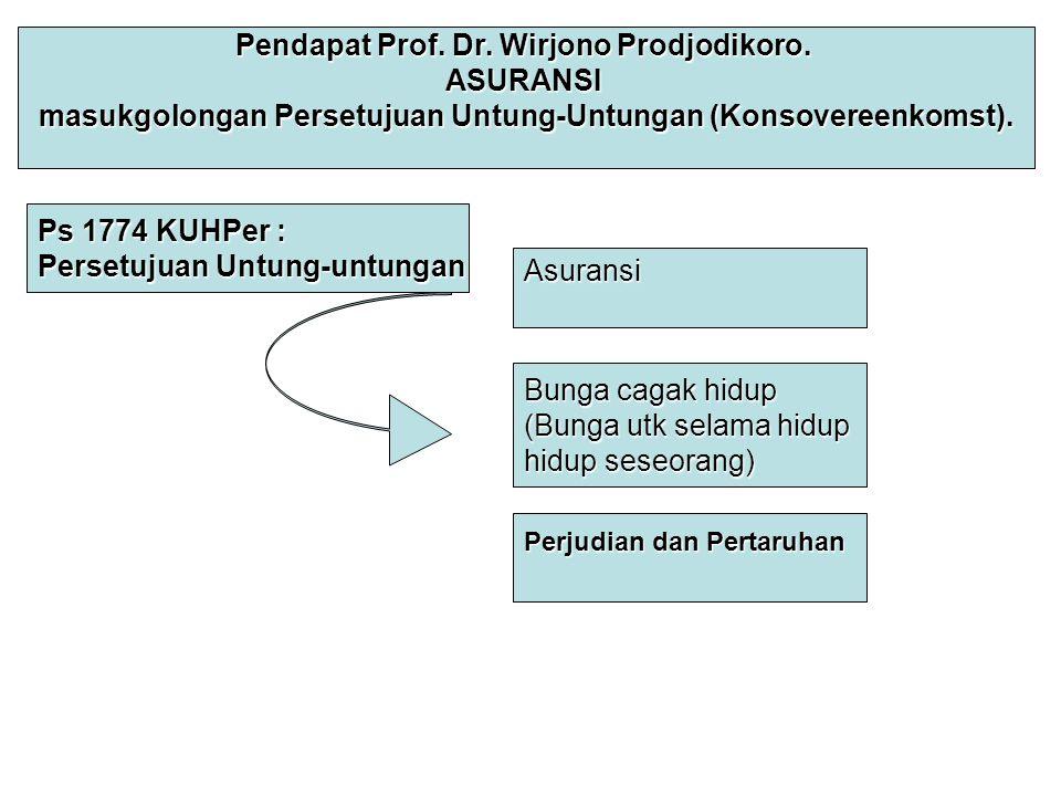 Pendapat Prof. Dr. Wirjono Prodjodikoro. ASURANSI