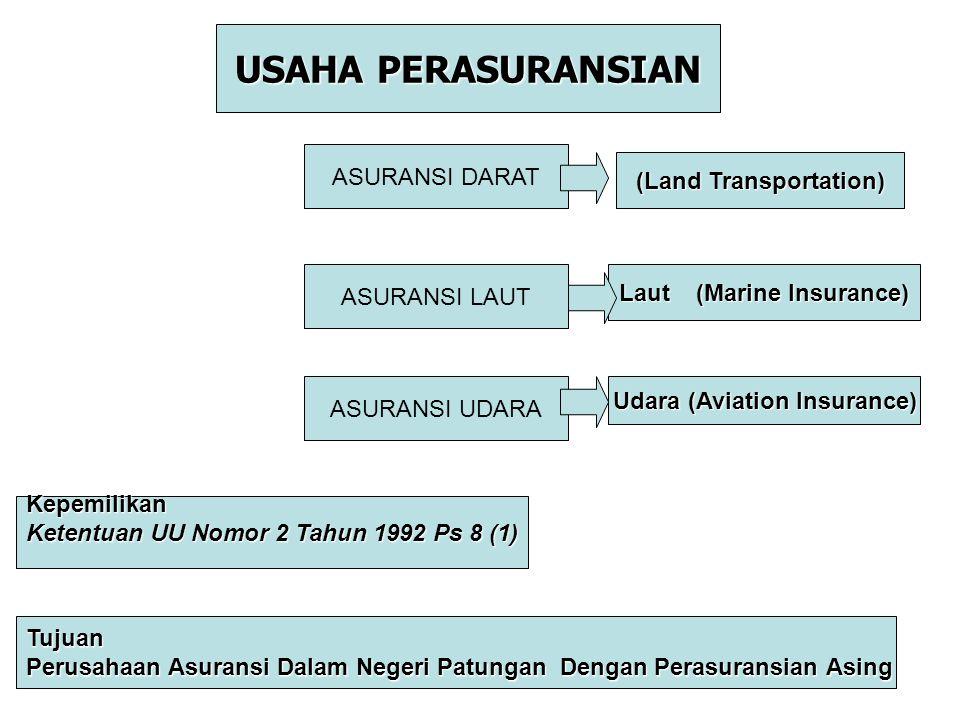 USAHA PERASURANSIAN ASURANSI DARAT (Land Transportation) ASURANSI LAUT