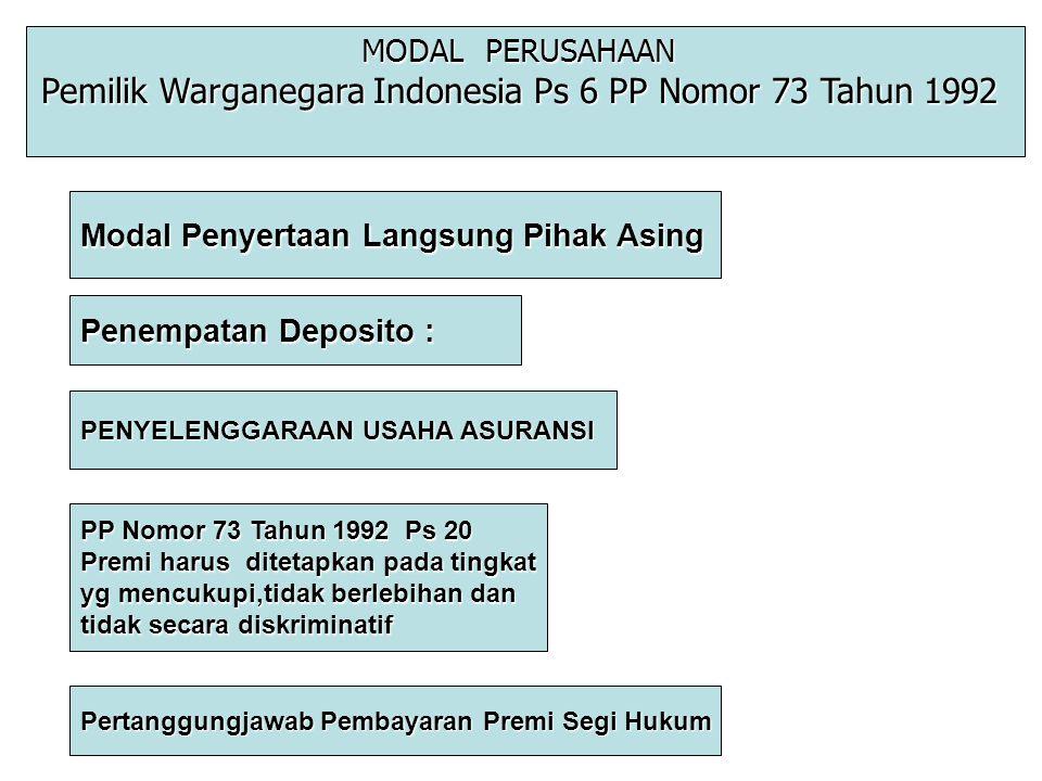 Pemilik Warganegara Indonesia Ps 6 PP Nomor 73 Tahun 1992