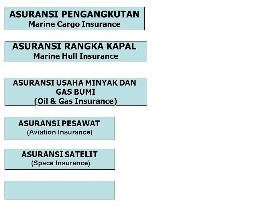 ASURANSI PENGANGKUTAN Marine Cargo Insurance ASURANSI USAHA MINYAK DAN