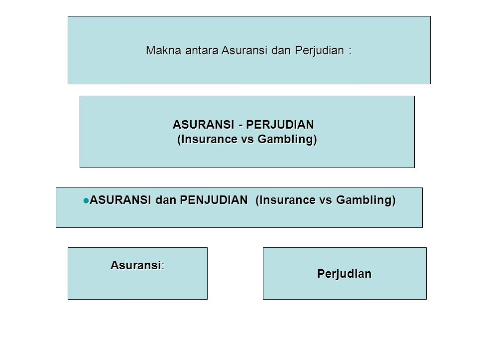 ASURANSI - PERJUDIAN (Insurance vs Gambling)