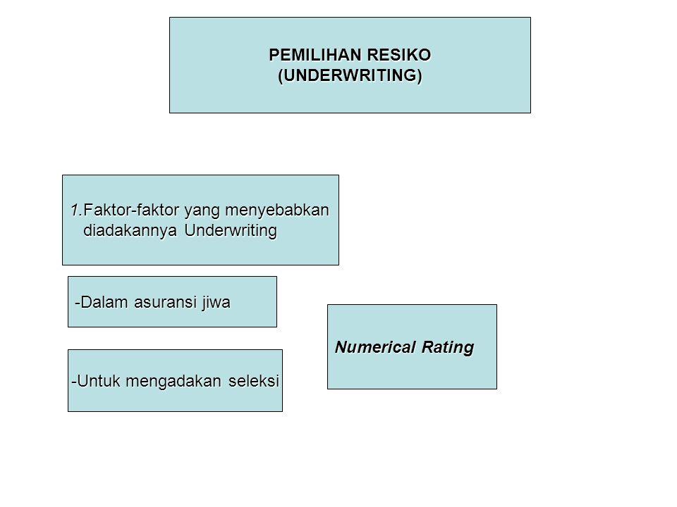 PEMILIHAN RESIKO (UNDERWRITING)