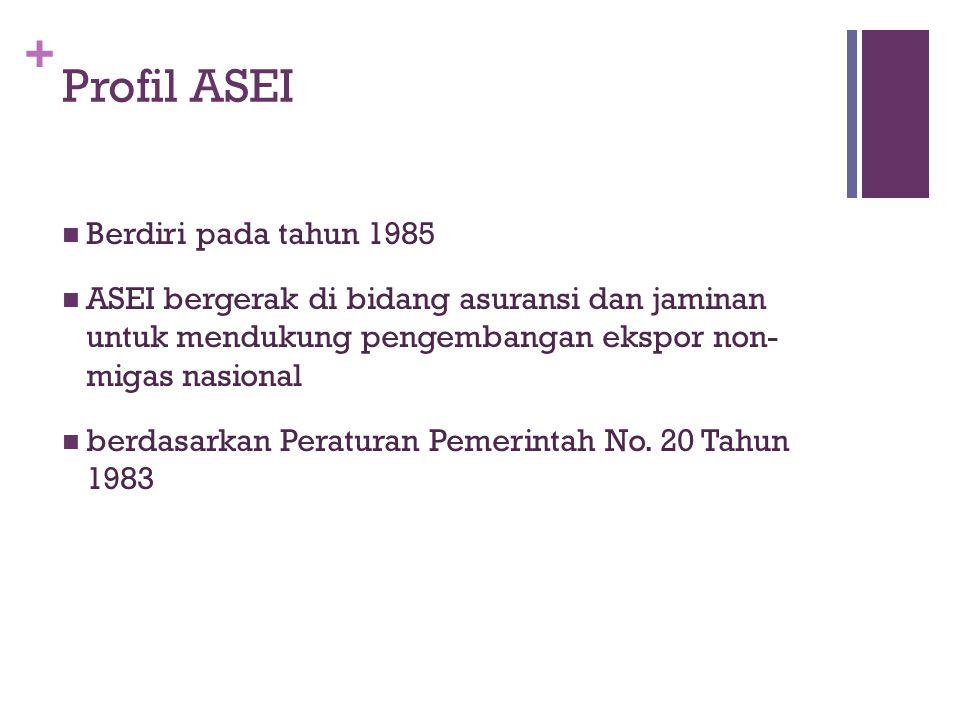 Profil ASEI Berdiri pada tahun 1985