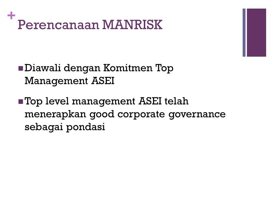Perencanaan MANRISK Diawali dengan Komitmen Top Management ASEI
