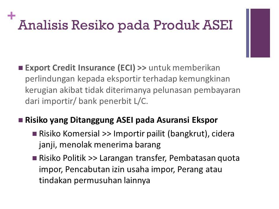Analisis Resiko pada Produk ASEI